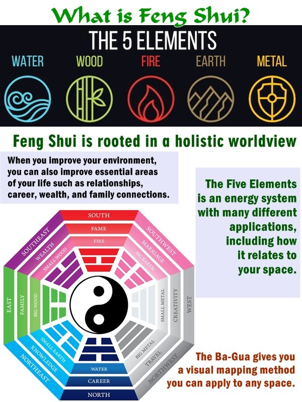 There are some feng shui decorating rules that work as the basis for furniture arrangement.