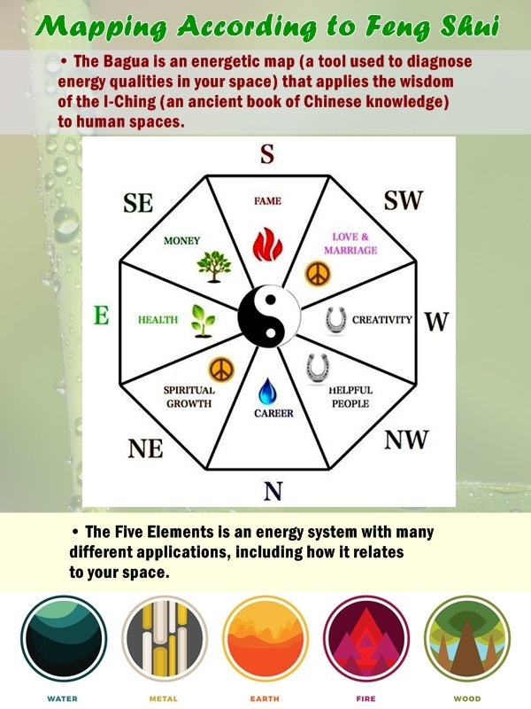 Most feng shui tips advise you to start with an evaluation of the space to re-organize according the Ba-Gua, the eight-grid chart that shows the disposal of the items in a room according to the cardinal points, the five basic elements and their corresponding colors.